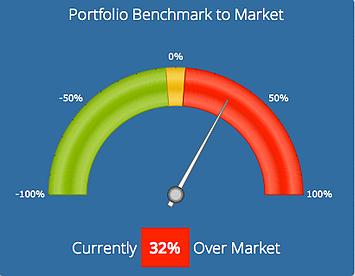 Benchmark_to_Market-1