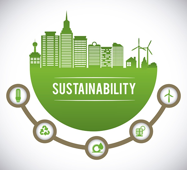CRE_Sustainability_Importance